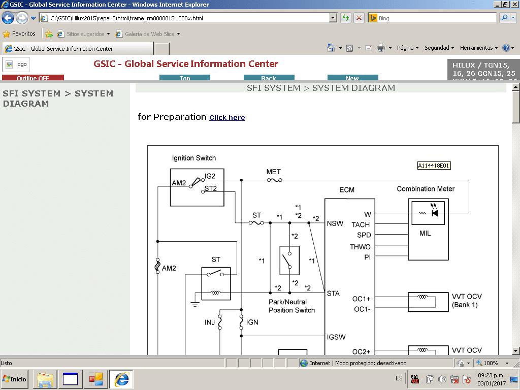 Toyota GSIC Global Service Information Center
