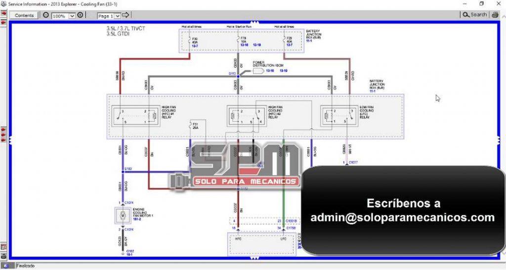 Diagramas eléctricos TIS Ford