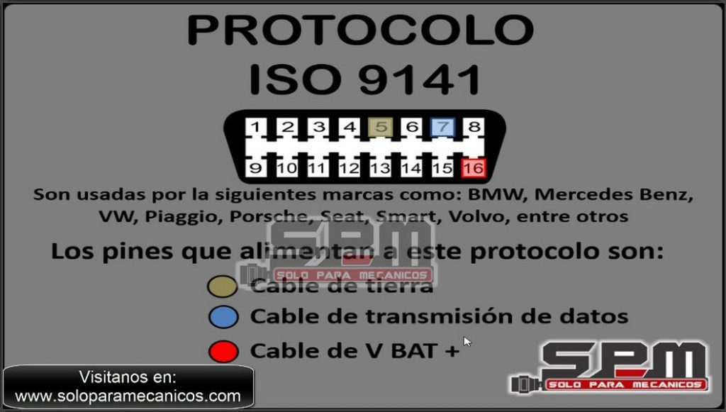Bat Bus 12 >> Protocolos de Comunicación OBDII o OBD2 - Solo para Mecánicos