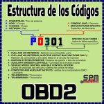 Estructura Código OBD2