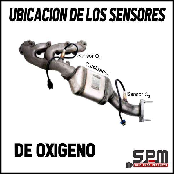 Sensor de oxígeno Ubicación