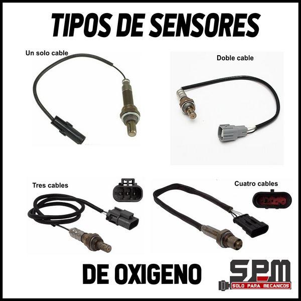Tipos de Sensor de Oxigeno