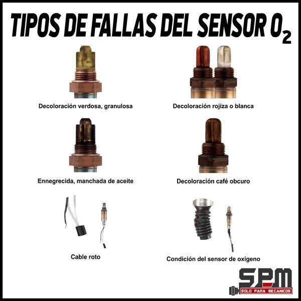 Tipos fallas sensor de oxígeno